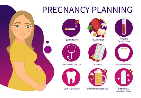 Vector poster Planning pregnancy. 9 steps to prepare for conceiving a child. Illustration of a cute girl.