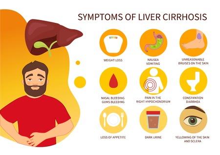 Affiche vectorielle des symptômes de la cirrhose du foie. Illustration d'un homme de dessin animé.
