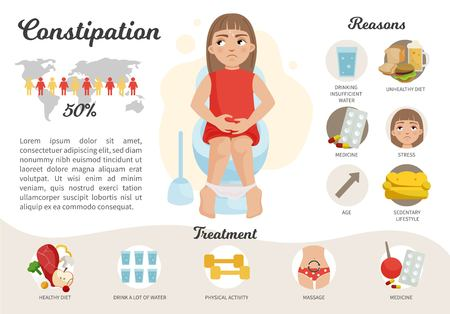 Vector Poster Constipation. Treatment and causes of disease infographics. Illustration of a cute cartoon girl. Illustration