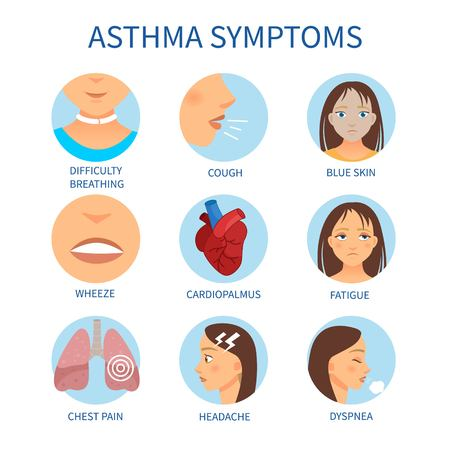 Vector poster asthma symptoms. Information on the disease. Illustration