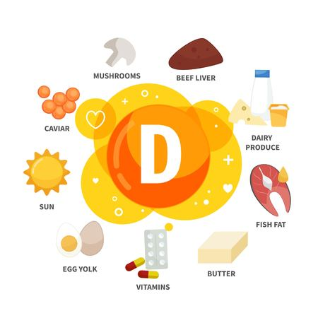 Vector poster products with vitamin D. Cartoon illustrations of products.