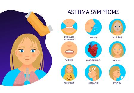 Vector poster asthma symptoms. Illustration of cartoon girl with asthma . Illustration