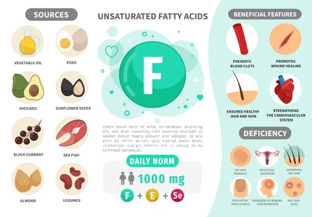 Infographics Vitamin F. Products containing vitamin. Daily norm. Symptoms of deficiency. Vector medical poster. Vektoros illusztráció