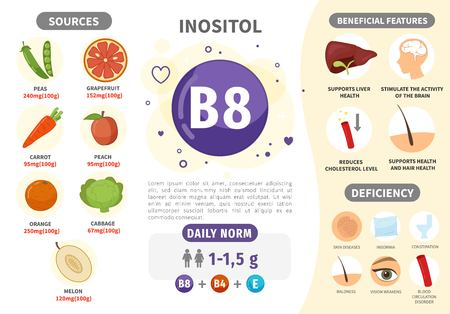 Infographics Vitamin B8. Products containing vitamin. Daily norm. Symptoms of deficiency. Vector medical poster. Illusztráció