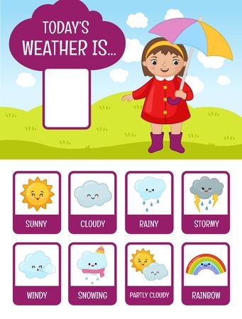 """Kartenset """"Heute ist das Wetter..."""". Karikaturillustration verschiedener Wetterphänomene. Material für den Unterricht von Kindern. Nettes Mädchen mit Regenschirm. Vektorgrafik"""