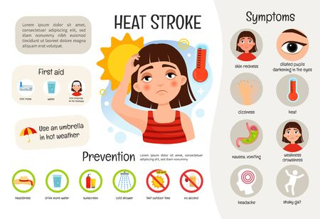 Vector medical poster heat stroke. Symptoms of the disease. Illustration of a cute girl. 向量圖像