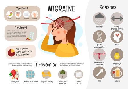 Vector medical poster migraine. Reasons of the disease. Prevention. Illustration of a cute girl with a headache. 向量圖像