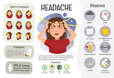 Vector medical poster headache. Reasons  of the disease. Prevention. Illustration of a cute girl with a headache
