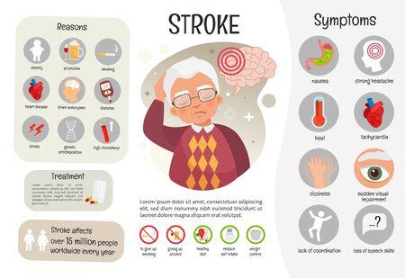 Accident vasculaire cérébral de l'affiche médicale de vecteur. Symptômes et causes de la maladie. La prévention. Illustration d'un vieil homme mignon.