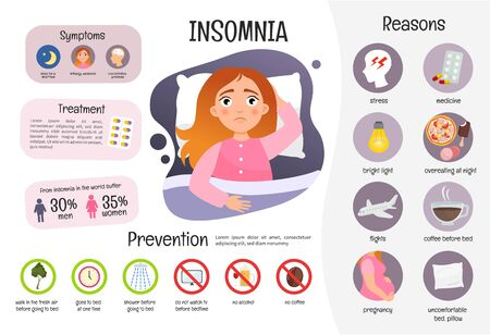 Vector medical poster insomnia. Reasons of the disease. Prevention. Illustration of a cute girl. Archivio Fotografico - 129493684