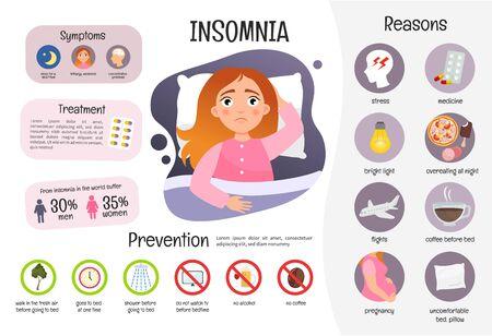 Vektor medizinische Poster Schlaflosigkeit. Ursachen der Krankheit. Verhütung. Illustration eines netten Mädchens.