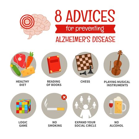 A vector poster of 8 advices for preventing Alzheimers. Tips for a healthy brain. Prevention of memory and brain diseases. Stock Illustratie