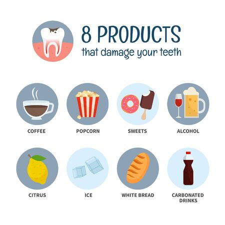 Vector poster of products destroying your teeth. The concept of unhealthy diet and uncorrect dental hygiene.