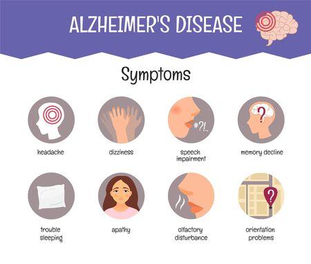 Vector medical poster Alzheimers disease. Symptoms of the disease.  Brain Disease Concept. Illustration