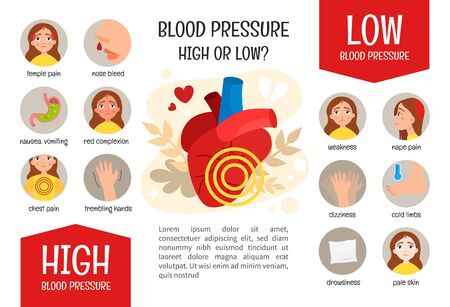 Medical brochure high and low pressure. How to recognize a disease. Blood pressure symptoms icons.