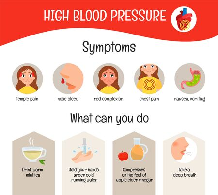Vector medical poster high blood pressure. Symptoms of the disease and prevention. Illustration