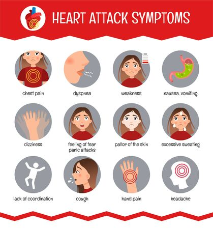 Vector medical poster heart attack. Symptoms of the disease. Illustration