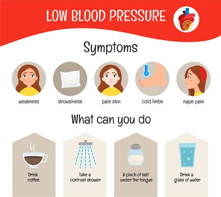 Vector medical poster low blood pressure. Symptoms of the disease and prevention.