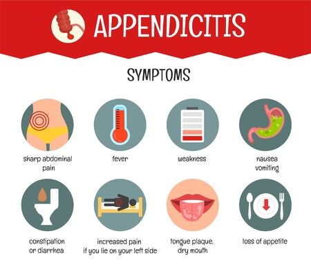 Vector medical infographic appendicitis. Symptoms of the disease. Stock Illustratie