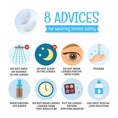 Vector memo 8 advices for wearing contact lenses safely. Eye health concept. Vettoriali