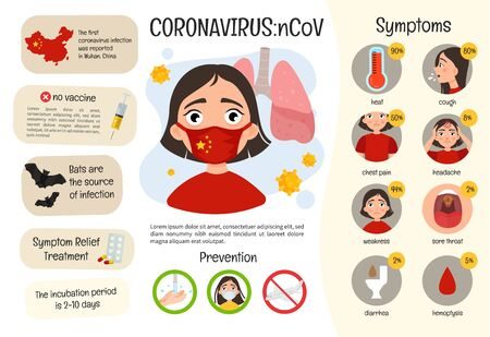 Vector medical poster coronavirus. Symptoms of the disease. Prevention. Illustration of a cute girl in protective mask.