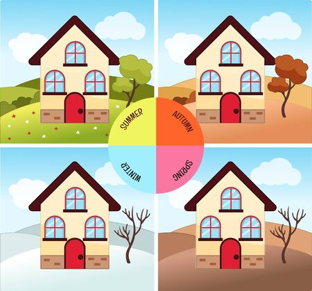 Vector illustration of seasons. Cartoon house.