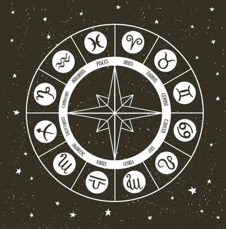 Zodiac circle with horoscope signs. Hand drawn Vector illustration. Çizim