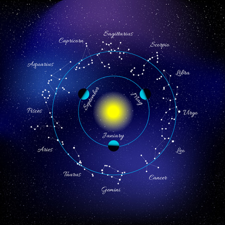 constellations: Illustration with zodiac constellations and star sky