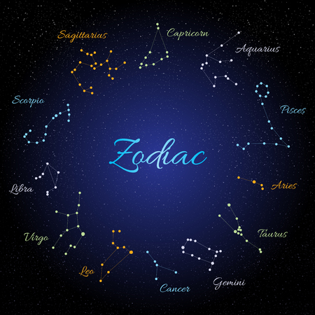 mysticism: Illustration with zodiac constellations and star sky