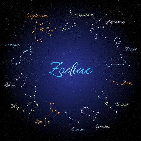 costellazioni: Illustrazione con le costellazioni zodiacali e cielo stellato