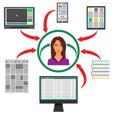 Young woman surrounded by gadgets, books and newspaper. Computer, smartphone, tablet, laptop and arrows to the woman s head. Protection from information overload concept. Vector