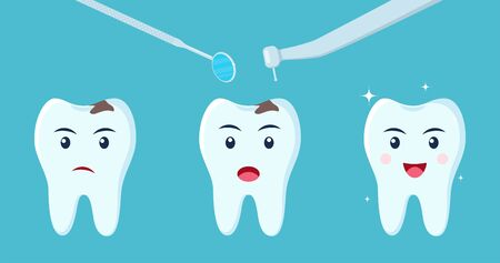 Upset dental character with caries gets treatment, becomes healthy, shiny and protected. Stages of dental treatment. Flat vector illustration