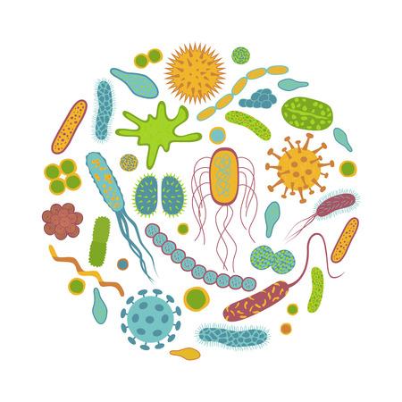 Keime und Bakterien Symbole isoliert auf weißem Hintergrund. Mikrobiome im flachen Karikaturstil. Runde Design Vektor-Illustration von Mikroorganismen.