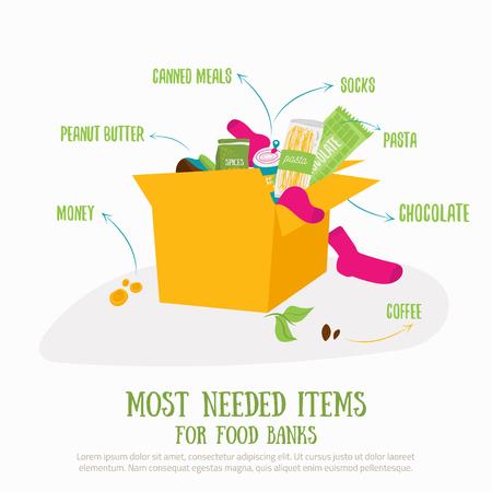 Voedsel donatie doos concept illustratie. Meest benodigde artikelen voor voedselbanken vector infographics met ingeblikt vlees, sokken, chockolate, sokken