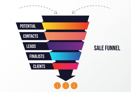 Infografía de embudo de venta con etapas. Concepto de plomo con flecha, estrategia de ingresos. Se puede utilizar para presentaciones de negocios, redes sociales, web