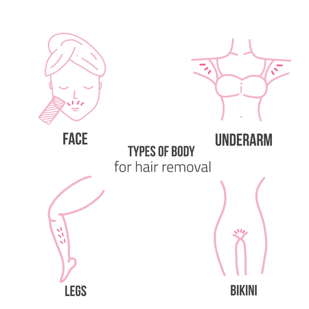 Types of body for hair removal infographics with flat linear style icons of body, face, legs for banners, brochures Vectores
