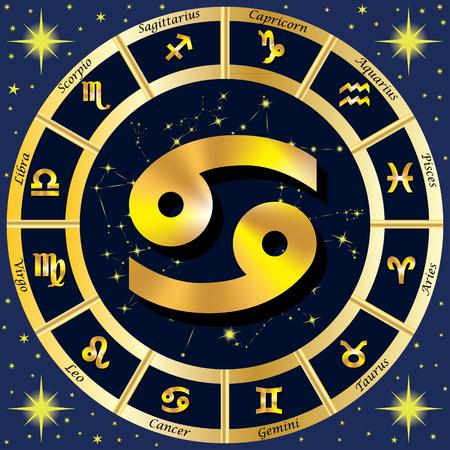 virgo: Los signos del zodiaco, constelaciones del zodiaco. En el centro de la muestra del cáncer. ilustración.