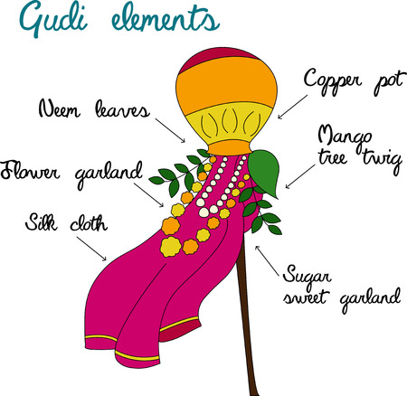marathi: Happy Gudi Padwa colorful illustration of traditional elements of indian Gudi. Vector illustration for indian New Year