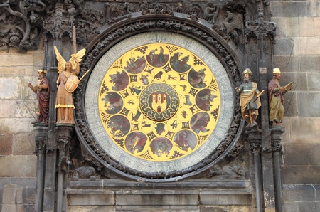 The ornate calendar dial, showing the 12 months of the year, in the Prague Astronomical Clock Stock Photo - 18623178