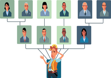 ineffective: Top-Heavy Organizational Structure with too many managers Illustration