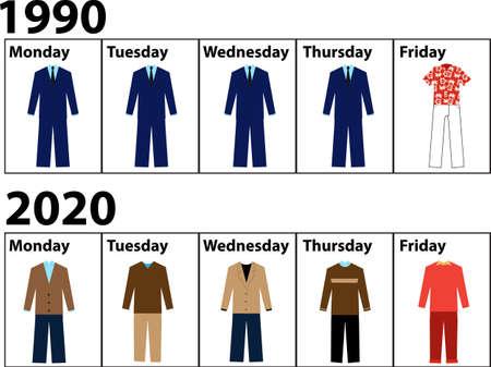 Business attire evolution from 1990 to 2020: men office wardrobe