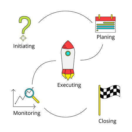 executing: Project management processes icons set in colored line style
