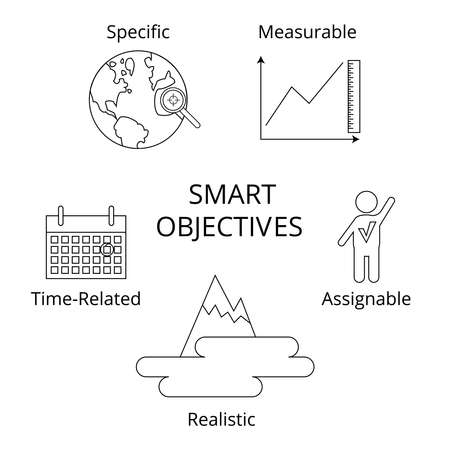methodology: SMART objectivies icons set in line style