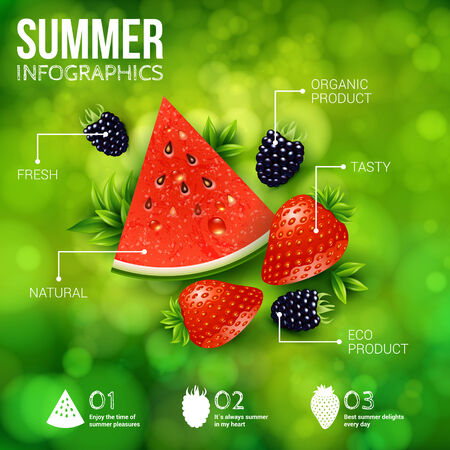 Abstract summer infographics poster with watermelon, strawberry, blackberry and leaves. Bright blurry background. Poster for summer holidays. Vector illustration.