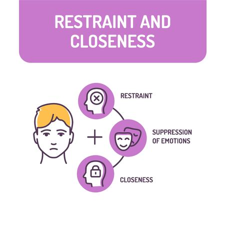 Restraint and closeness color line icon. Calm and controlled behaviour without strongly marked emotions. Pictogram for web page, mobile app, promo. UI UX GUI design element. Editable stroke.