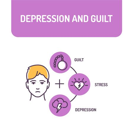 Depression and guilt color line icon. A mood disorder that causes a persistent feeling of sadness. Pictogram for web page, mobile app, promo. UI UX GUI design element. Editable stroke. Çizim