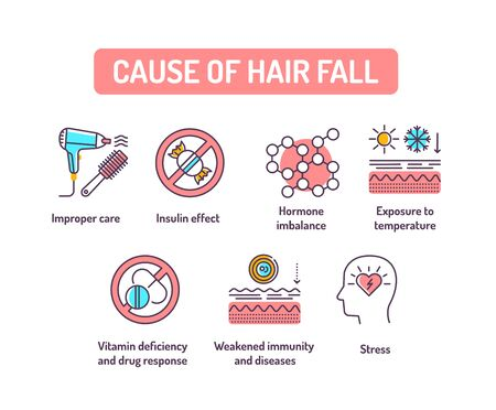 Cause of hair fall color line icons set. Factors due to which the amount of hair on a person s head decreases. Pictogram for web page, mobile app, promo. UI UX GUI design element. Editable stroke Illusztráció