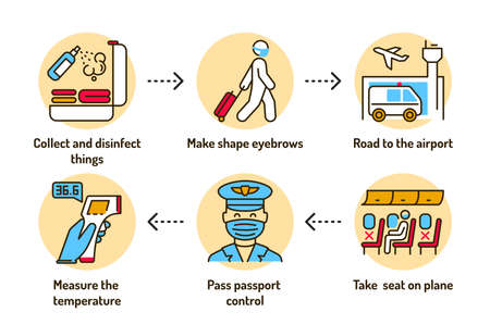 Safe travel and service outline concept. Pictograms for web page, mobile app, promo.