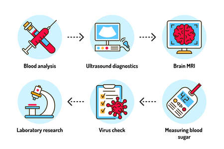 Medical checkup and service outline concept. Pictograms for web page, mobile app, promo.