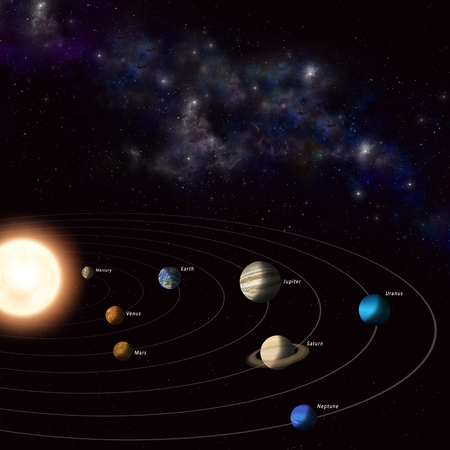 known: all best known planets of solar system around the sun Stock Photo